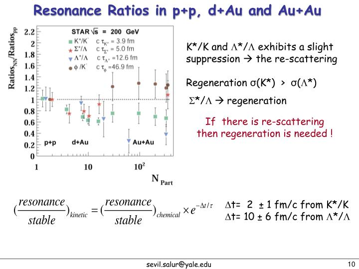Resonance Ratios in p+p, d+Au and Au+Au