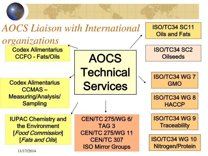 AOCS Liaison with International organizations