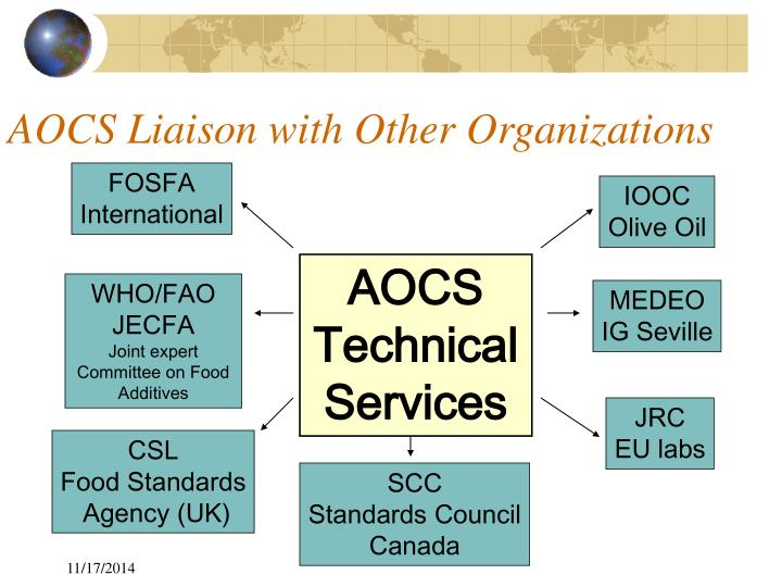 AOCS Liaison with Other Organizations