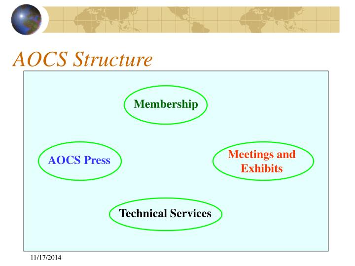AOCS Structure