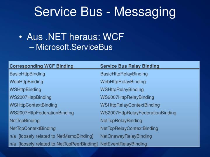Service Bus - Messaging