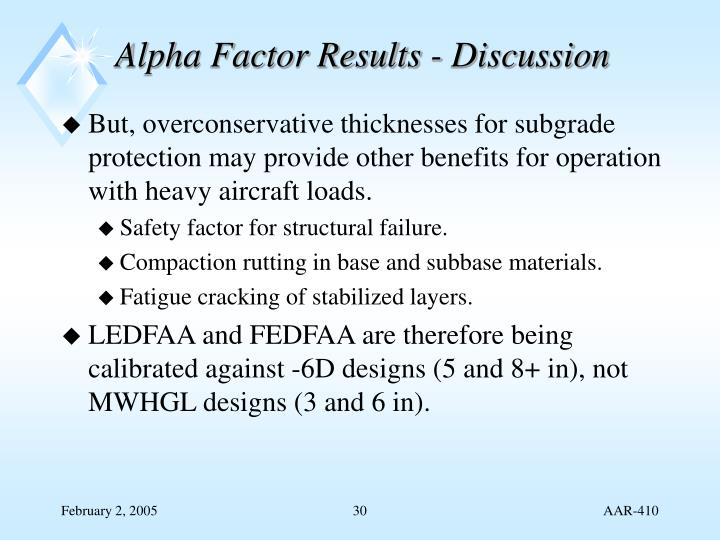 Alpha Factor Results - Discussion