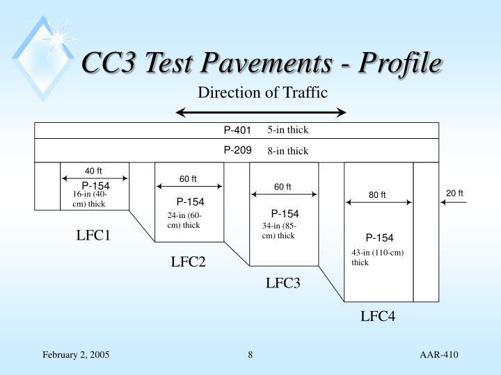 CC3 Test Pavements - Profile