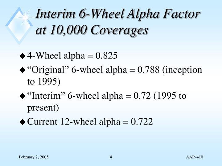 Interim 6-Wheel Alpha Factor at 10,000 Coverages