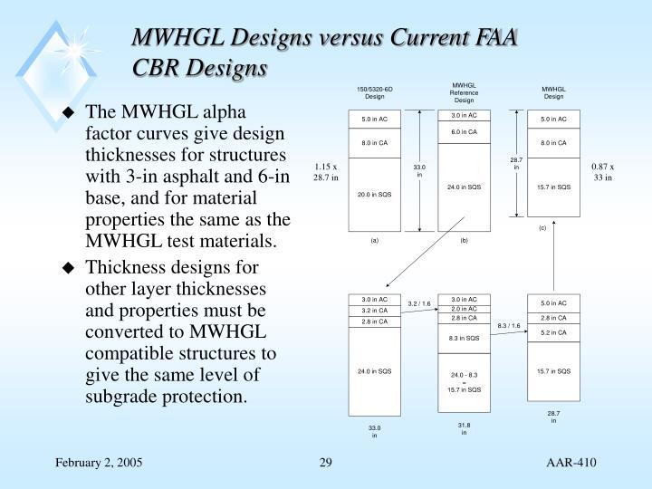 MWHGL Designs versus Current FAA CBR Designs