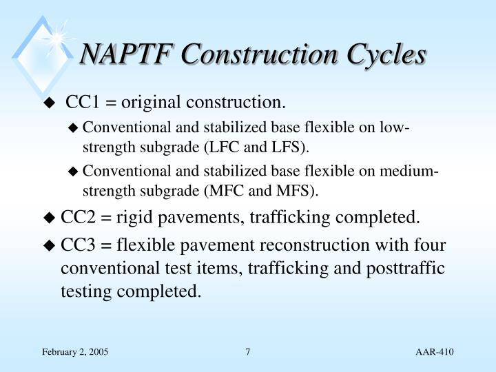 NAPTF Construction Cycles
