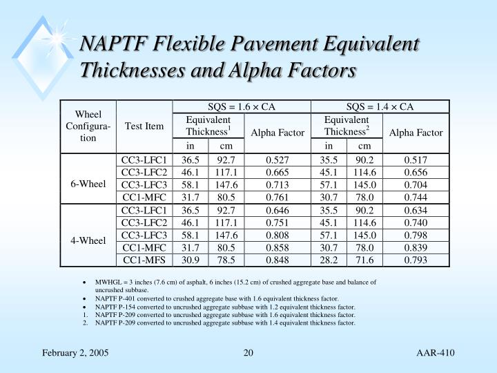 NAPTF Flexible Pavement Equivalent Thicknesses and Alpha Factors