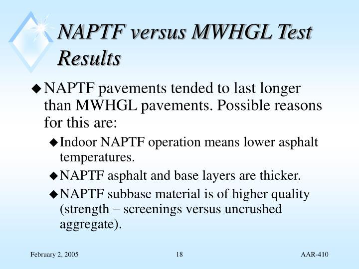 NAPTF versus MWHGL Test Results