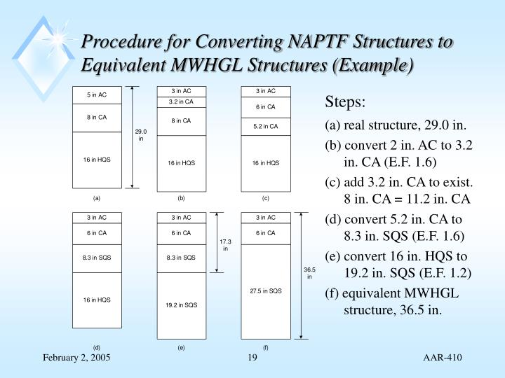 Procedure for Converting NAPTF Structures to Equivalent MWHGL Structures (Example)
