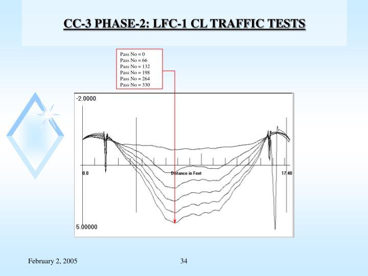 CC-3 PHASE-2: LFC-1 CL TRAFFIC TESTS