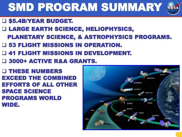 SMD PROGRAM SUMMARY