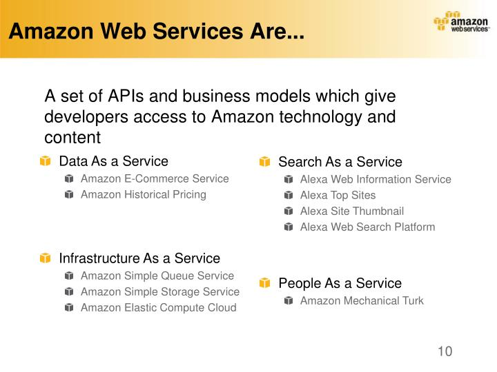 Amazon Web Services Are...