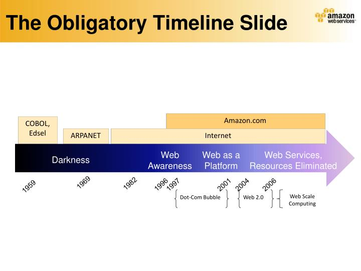 The obligatory timeline slide