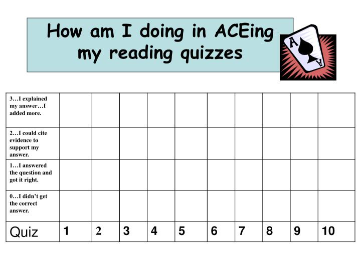 How am I doing in ACEing my reading quizzes