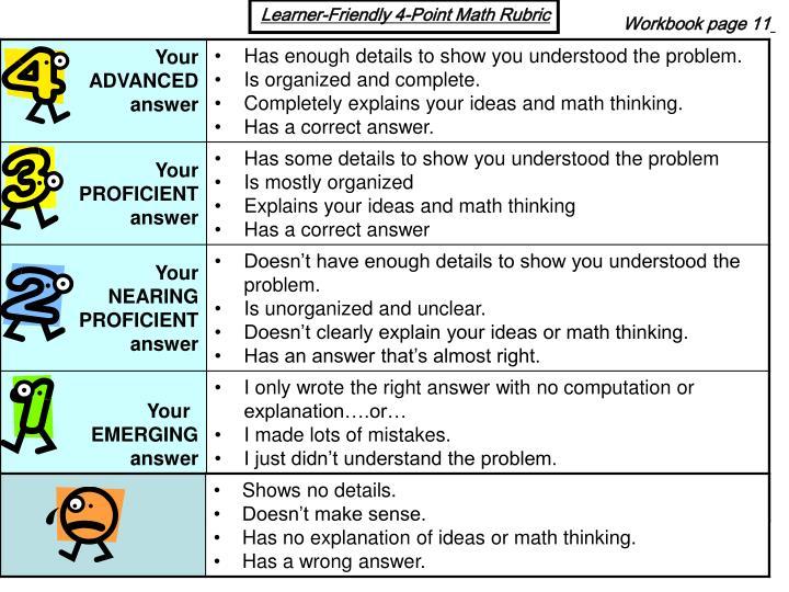 Learner-Friendly 4-Point Math Rubric