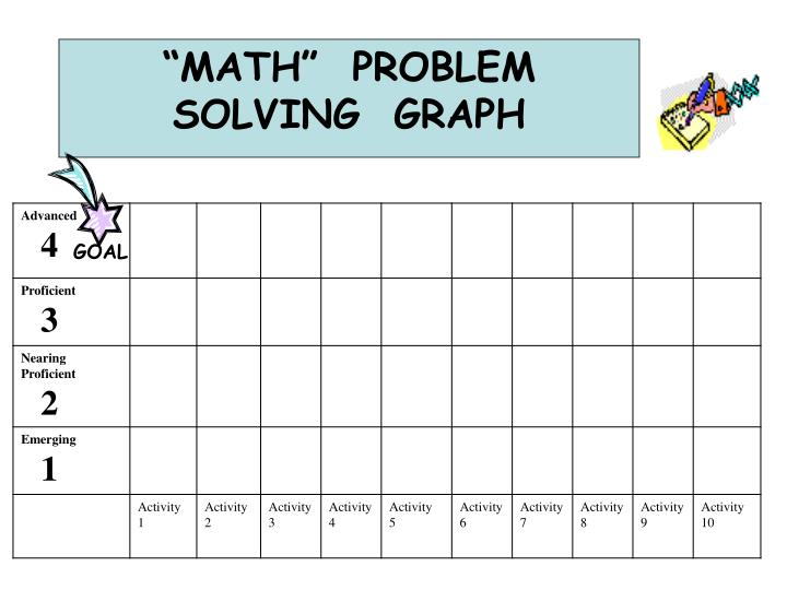 """MATH""  PROBLEM  SOLVING  GRAPH"