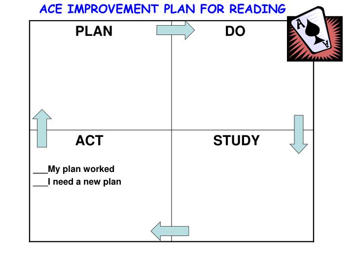 ACE IMPROVEMENT PLAN FOR READING