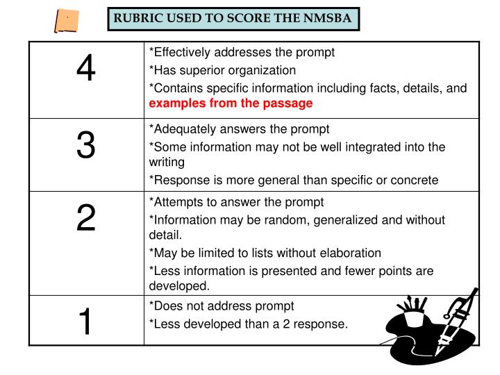 RUBRIC USED TO SCORE THE NMSBA