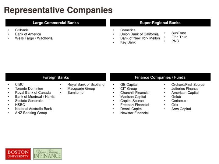 Large Commercial Banks