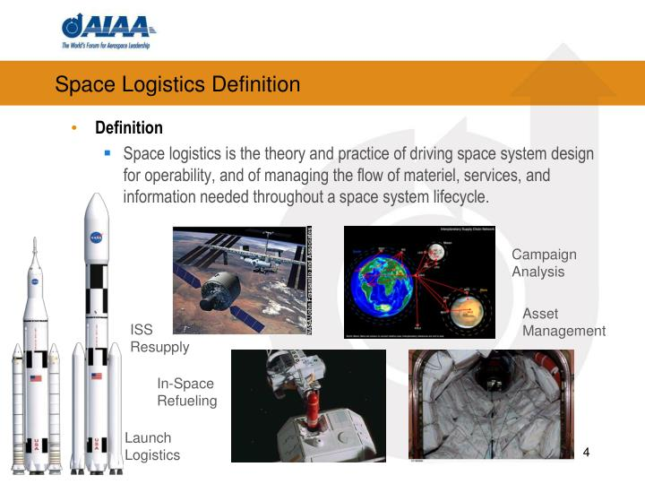 Space Logistics Definition