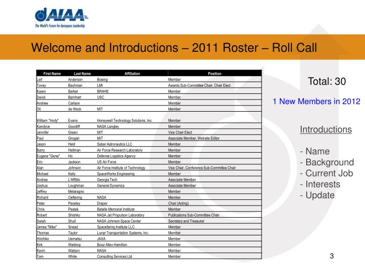 Welcome and Introductions – 2011 Roster – Roll Call