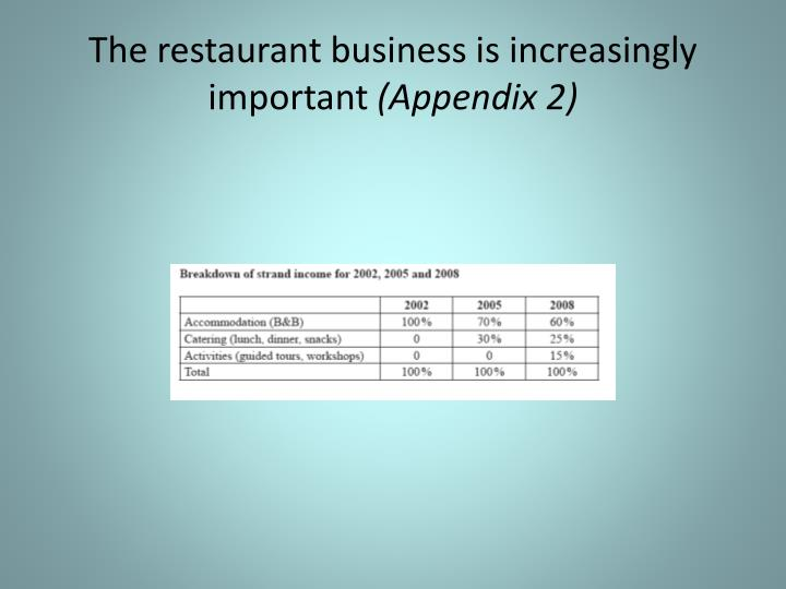 The restaurant business is increasingly important