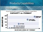 products capabilities3