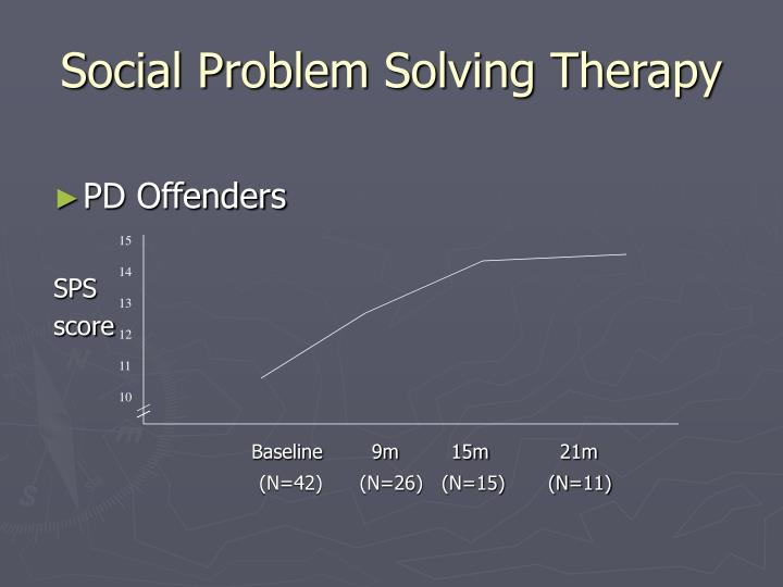 Social Problem Solving Therapy