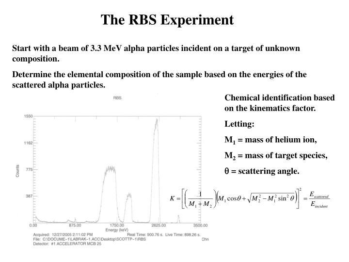 The RBS Experiment