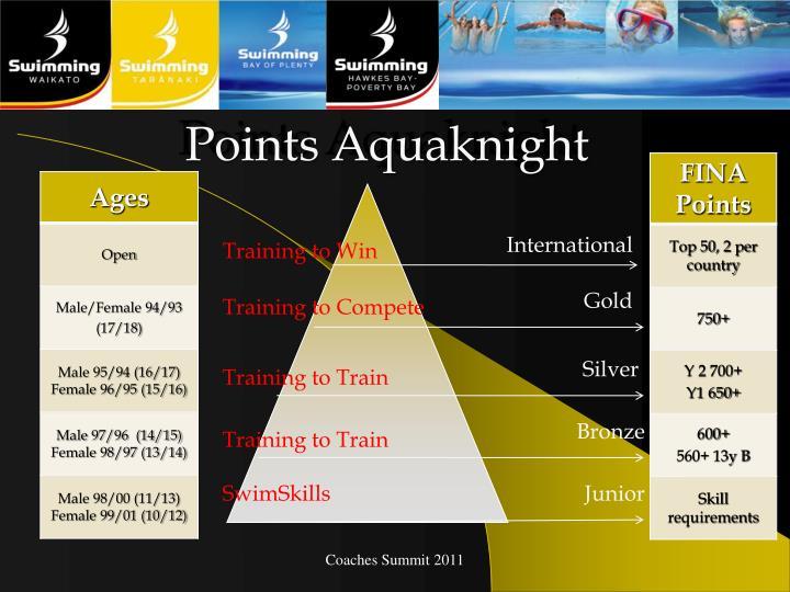 Points Aquaknight