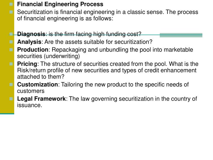 Financial Engineering Process