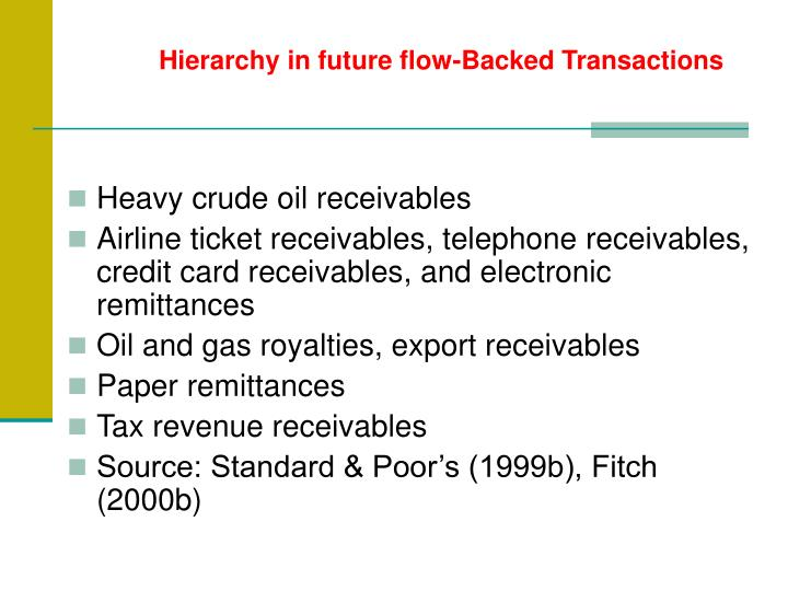 Hierarchy in future flow-Backed Transactions