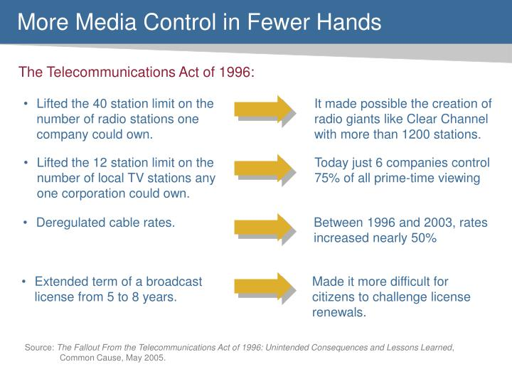 More Media Control in Fewer Hands
