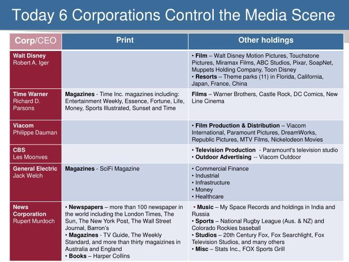 Today 6 Corporations Control the Media Scene