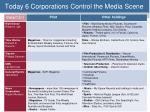 today 6 corporations control the media scene1
