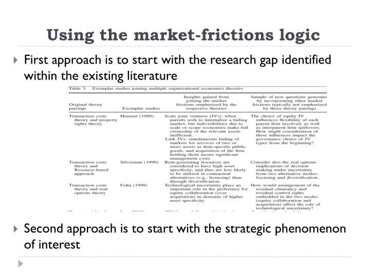 Using the market-frictions logic