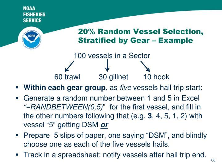 20% Random Vessel Selection, Stratified by Gear – Example