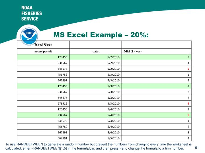 MS Excel Example – 20%: