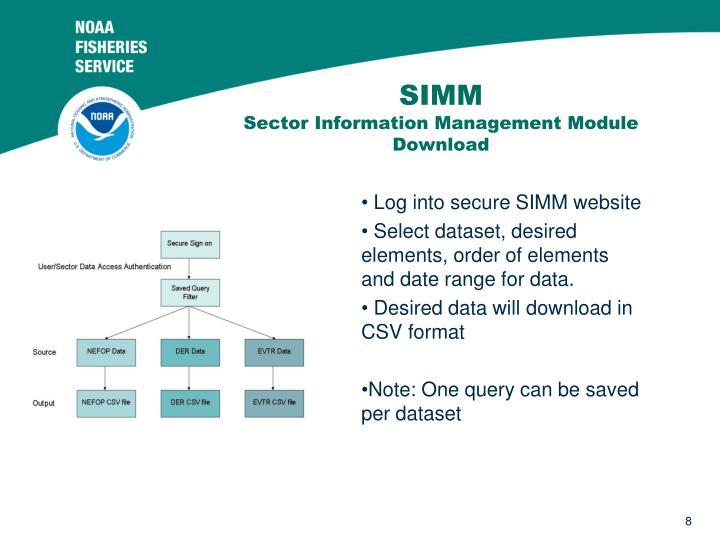 Log into secure SIMM website