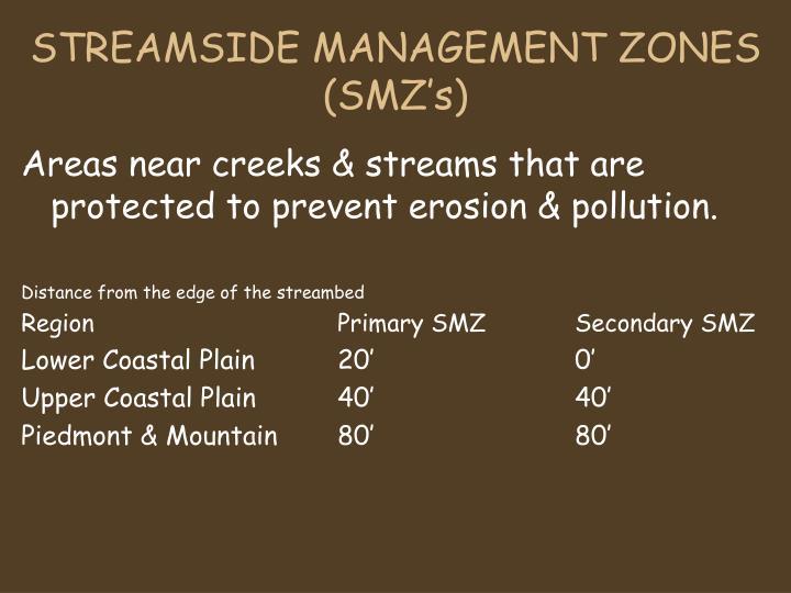 STREAMSIDE MANAGEMENT ZONES (SMZ's)