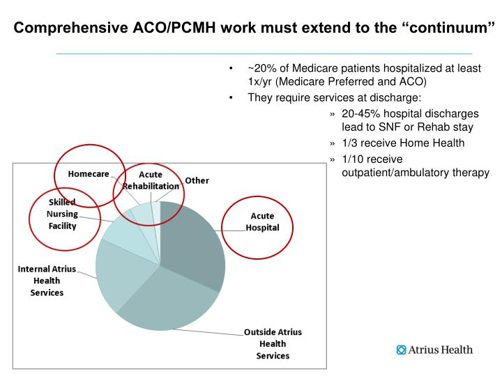 """Comprehensive ACO/PCMH work must extend to the """"continuum"""""""