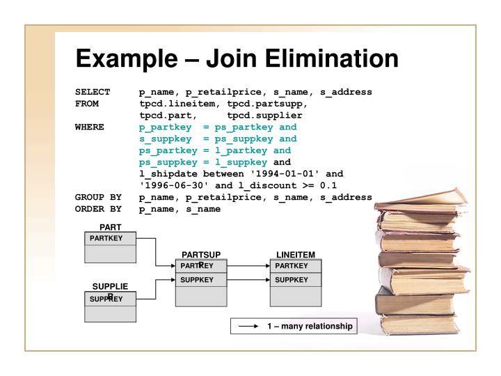 Example – Join Elimination
