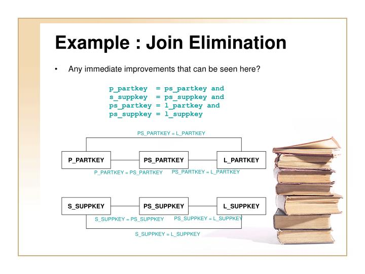 Example : Join Elimination