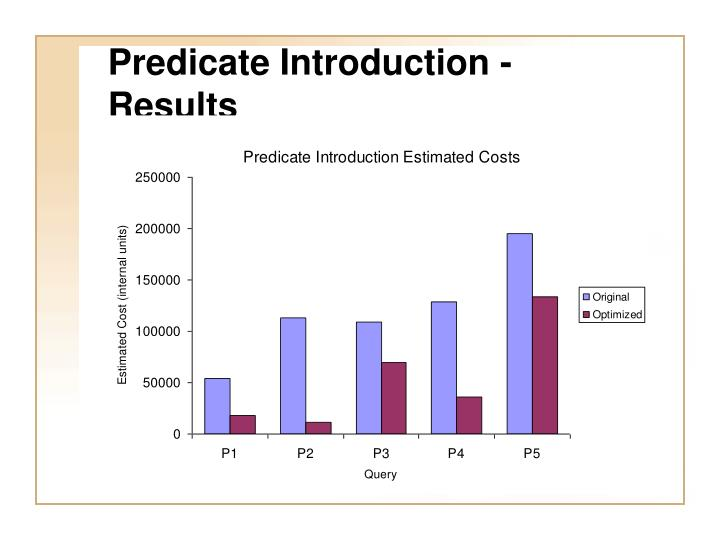 Predicate Introduction - Results