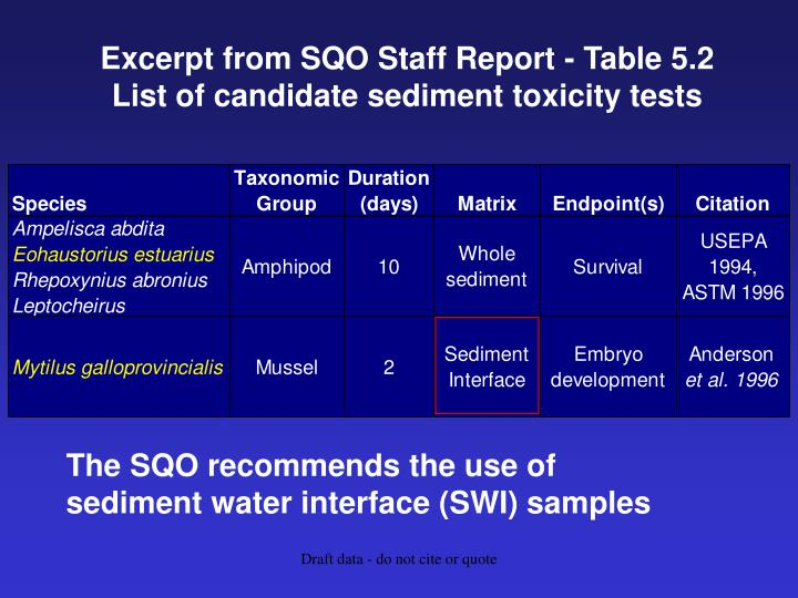 Excerpt from SQO Staff Report - Table 5.2