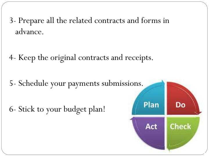 3- Prepare all the related contracts and forms in advance.
