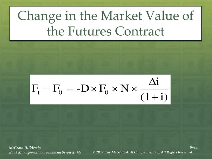 Change in the Market Value of the Futures Contract