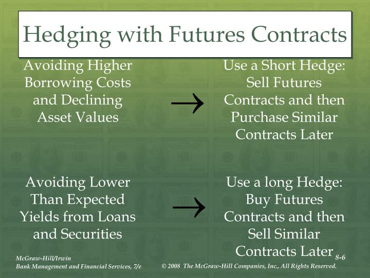 Hedging with Futures Contracts