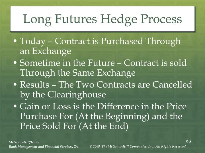 Long Futures Hedge Process