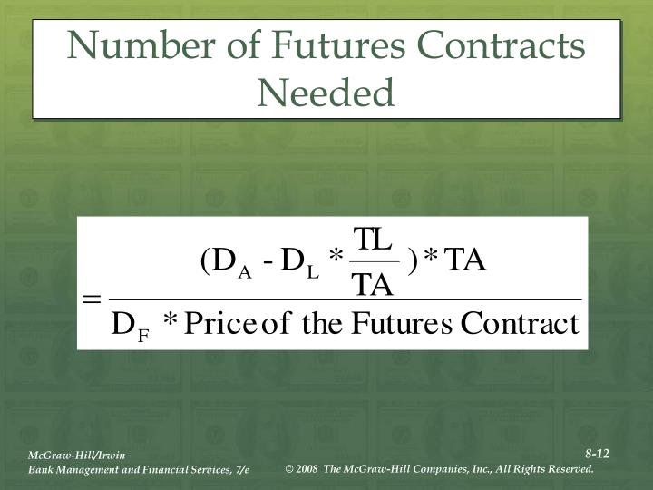 Number of Futures Contracts Needed